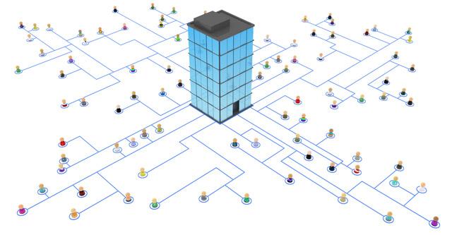 Gradnja povezav